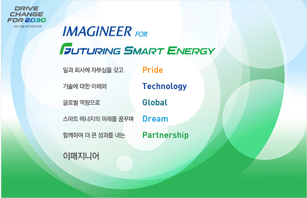 Imagineer for Futuring Smart Energy